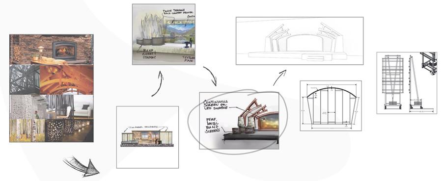 Brian R Scott Design Process